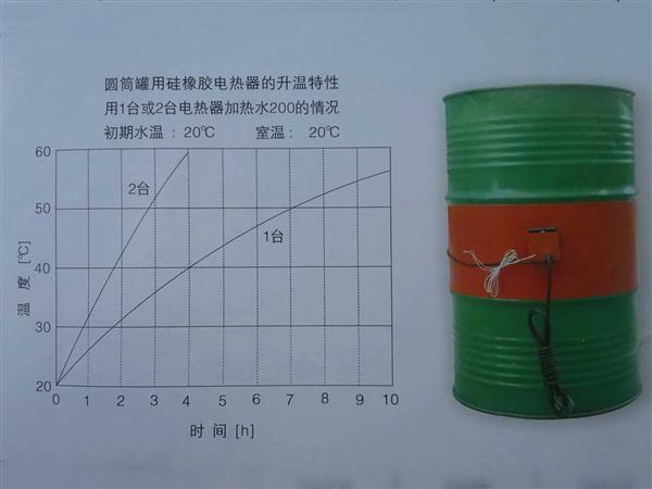 油桶加热器用途