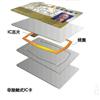 IC卡的制作流程