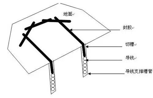 停车场车辆检测器和地感线圈的原理