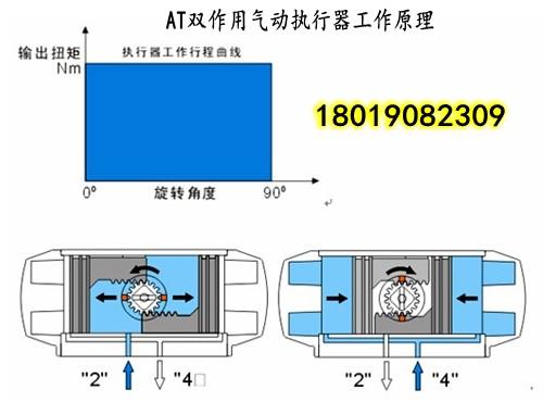 执行机构的工作原理_气动薄膜执行机构工作原理详解 上海仪欣阀门有限公司