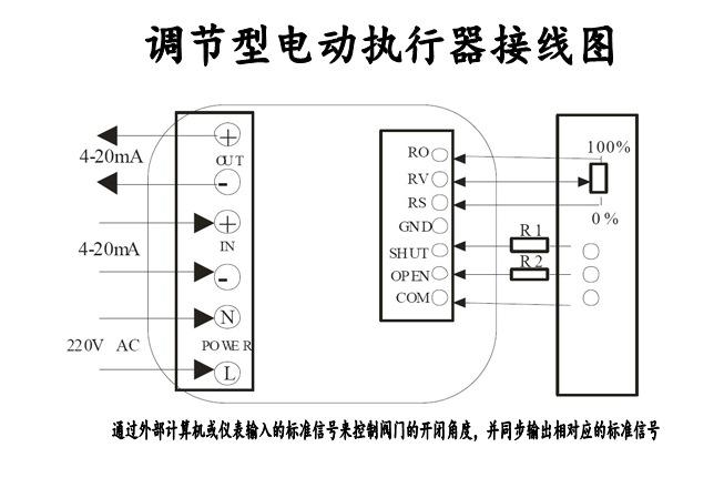 开关型电动法兰蝶阀电动执行器接线图