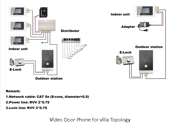 Js 690vct3 outdoor station video door phone for villafoshan home wiring diagram video door phone for villa cheapraybanclubmaster Image collections