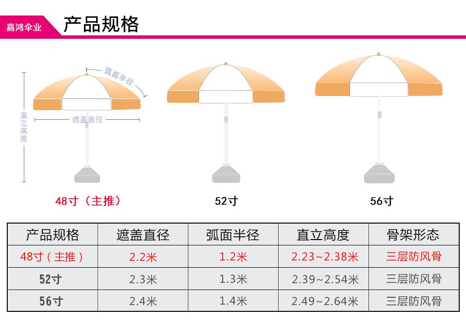 深圳太陽傘廠