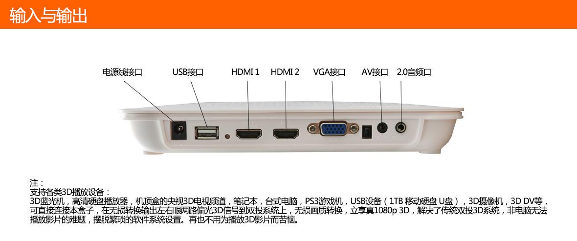 3D分离器输入接口