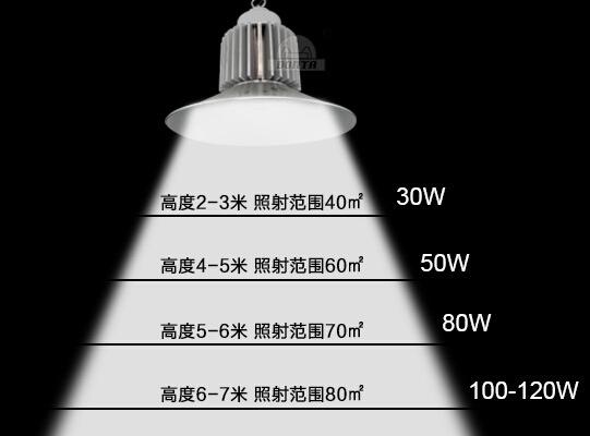 LED工矿灯200W