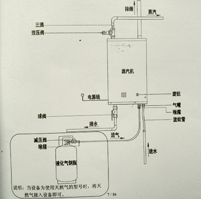 蒸汽燃气锅炉