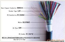 HYA23,HYA23通信电缆,市话电缆