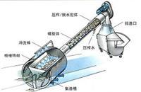 固液分离脱水一体机