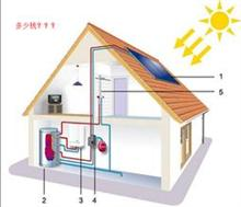 2016义乌太阳能应用产品及电力电工展