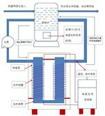 导热油电磁加热器