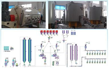 PVC Automatic Mixing and Feeding System