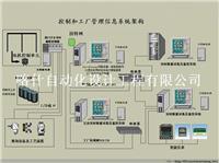 DCS遠程控制系統