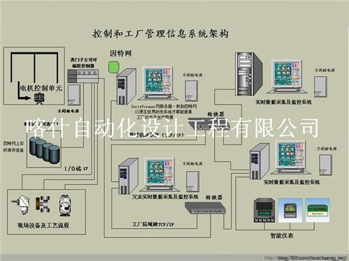 DCS远程控制系统