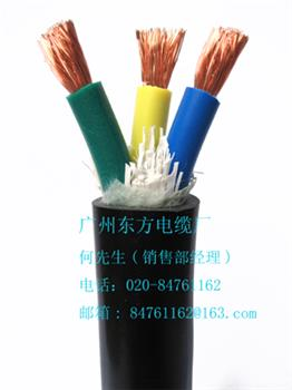 China Wire & Cable plans