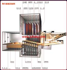 舞臺機械系統