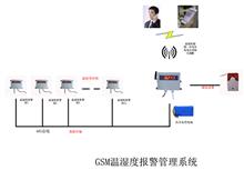 JZJ-6010B   GSM 温湿度报警主机